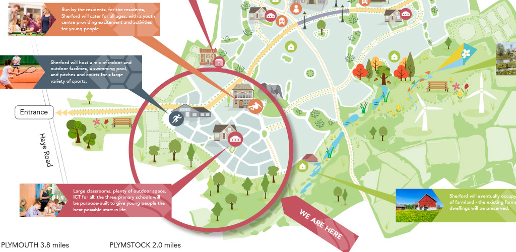 Sherford map illustration